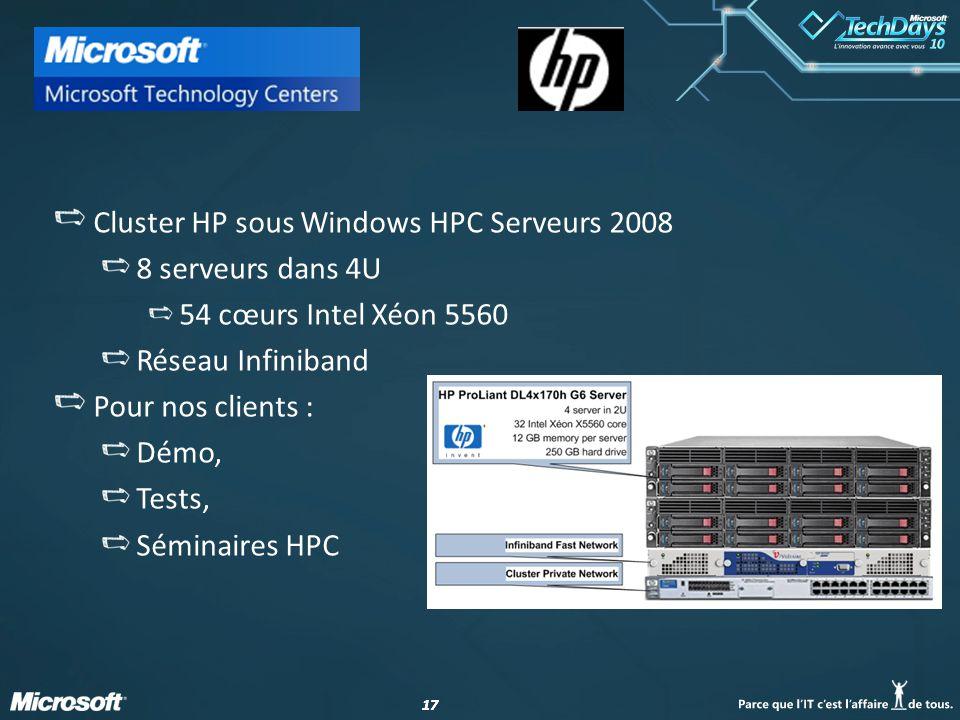 Cluster HP sous Windows HPC Serveurs 2008