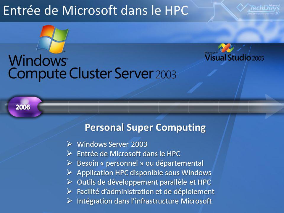 Personal Super Computing