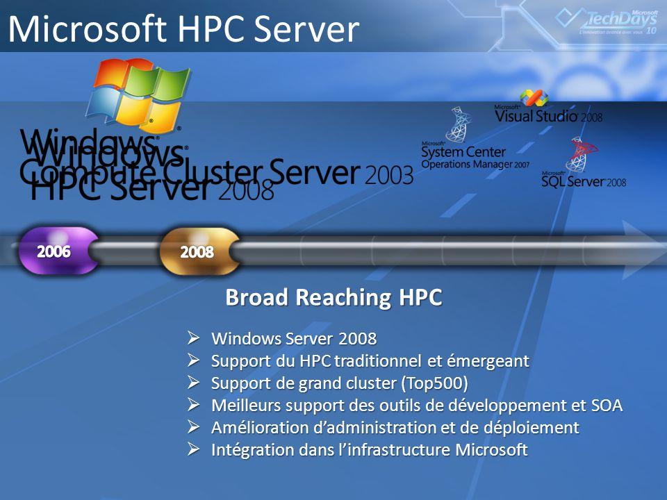 Microsoft HPC Server Broad Reaching HPC Windows Server 2008