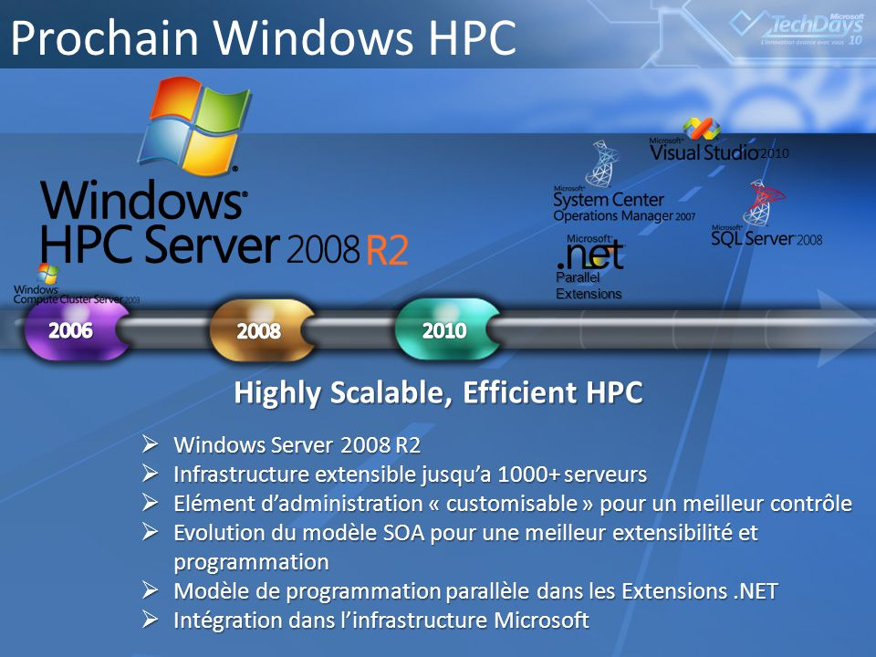 Highly Scalable, Efficient HPC