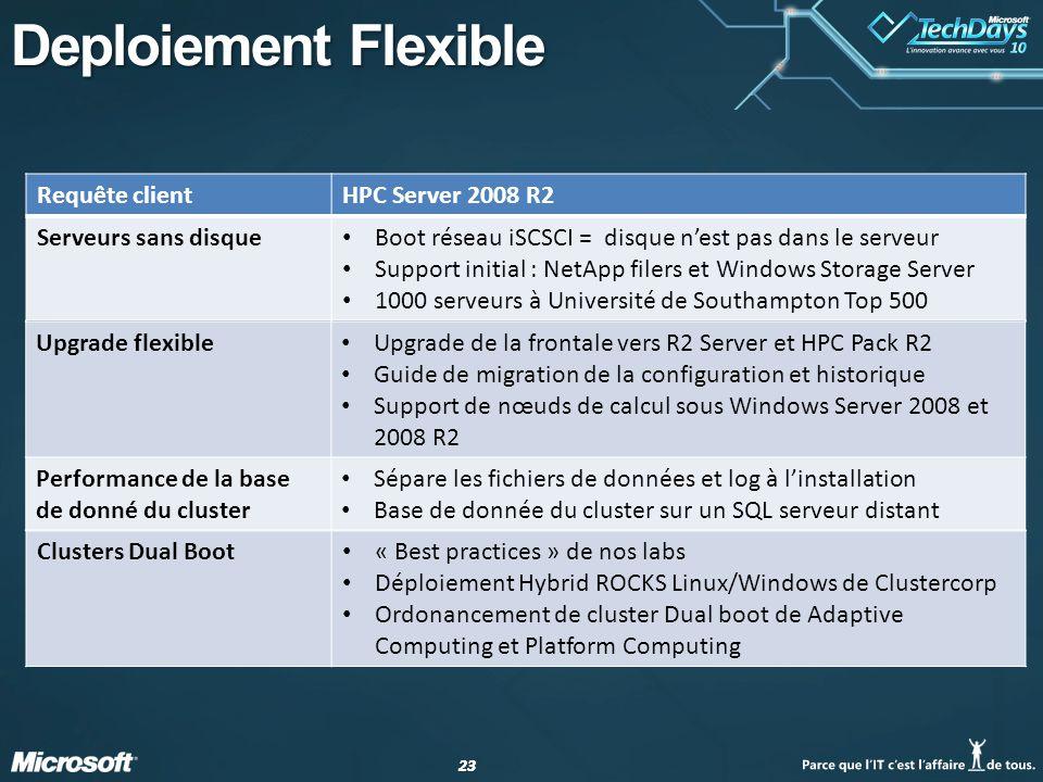 Deploiement Flexible Requête client HPC Server 2008 R2