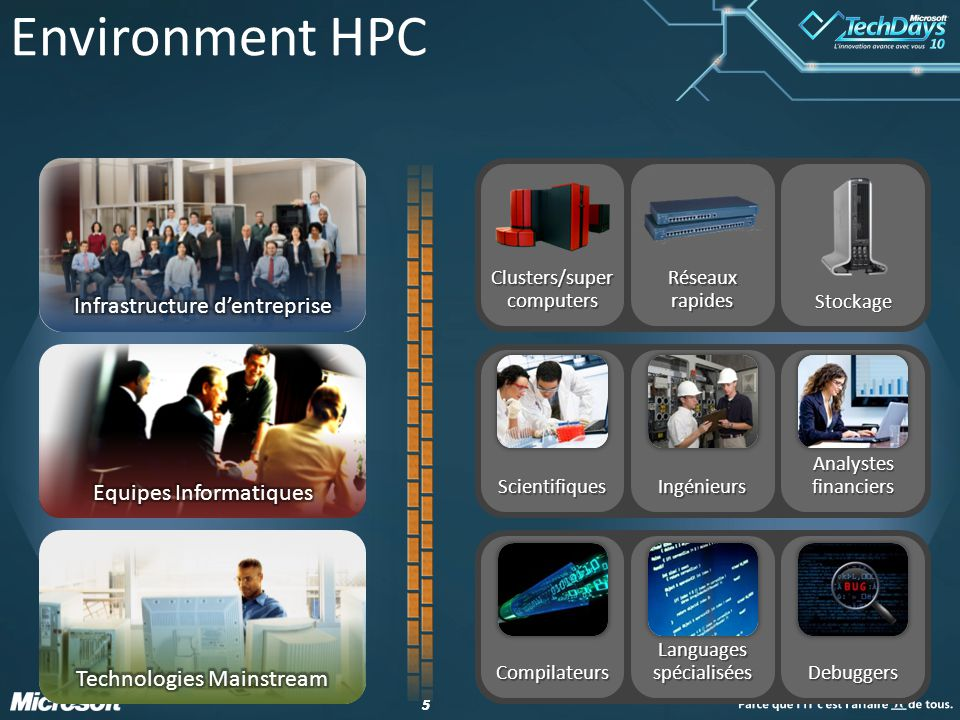 Environment HPC Infrastructure d'entreprise Equipes Informatiques