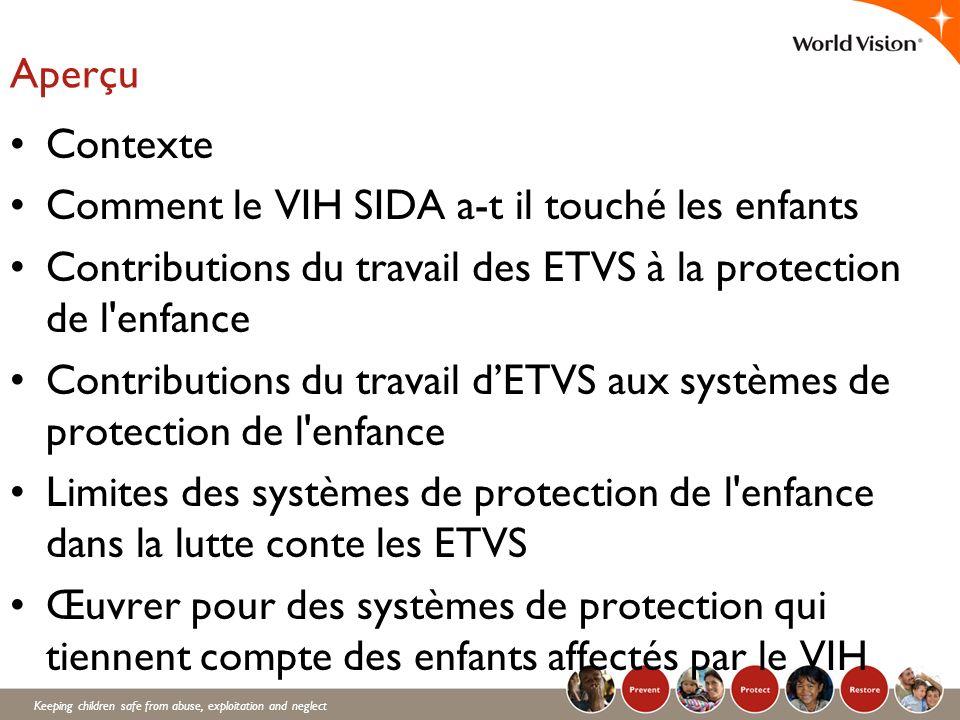 Aperçu Contexte. Comment le VIH SIDA a-t il touché les enfants. Contributions du travail des ETVS à la protection de l enfance.