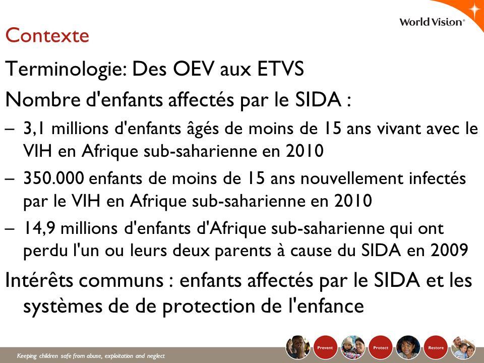 Terminologie: Des OEV aux ETVS Nombre d enfants affectés par le SIDA :