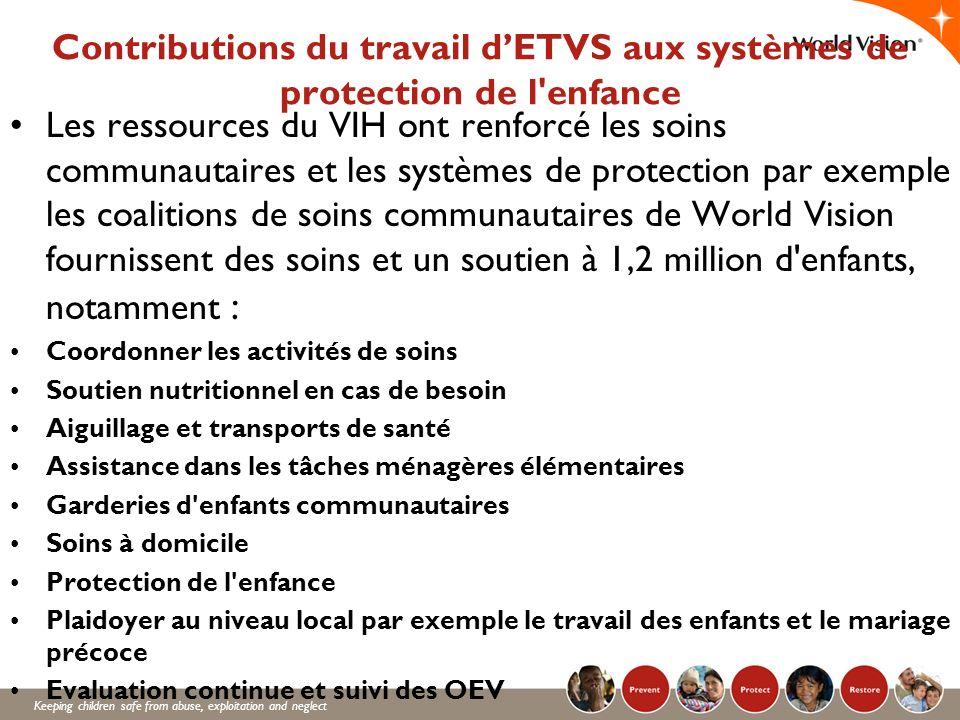 Contributions du travail d'ETVS aux systèmes de protection de l enfance