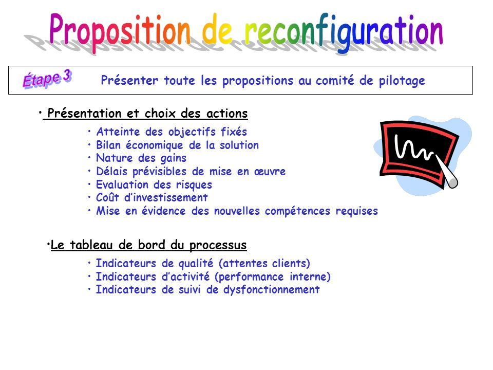 Proposition de reconfiguration