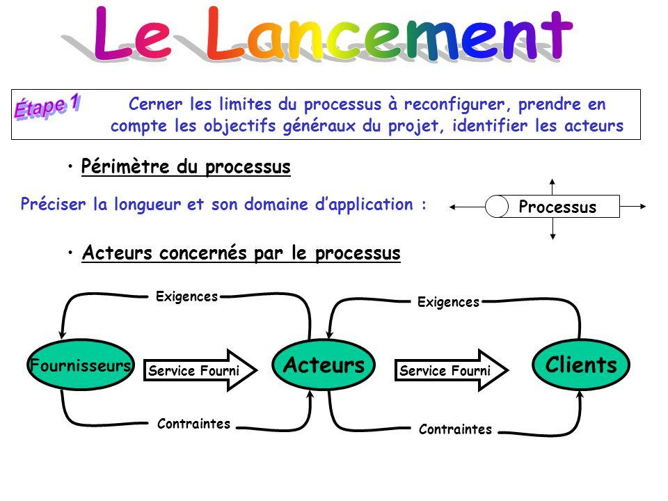Le Lancement Acteurs Clients Étape 1 Périmètre du processus