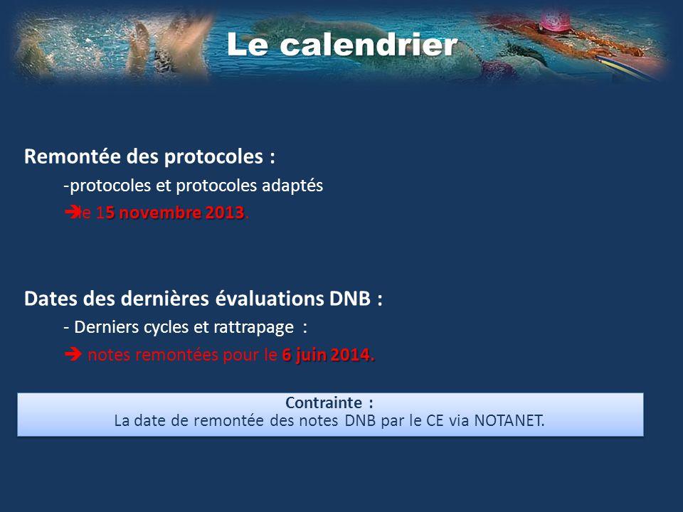 La date de remontée des notes DNB par le CE via NOTANET.