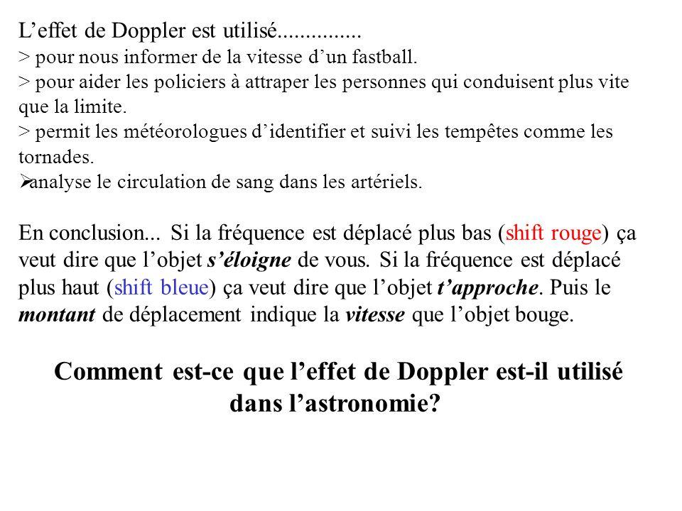L'effet de Doppler est utilisé...............