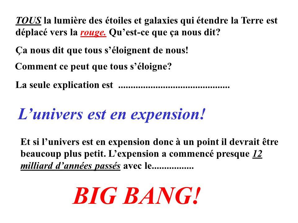 BIG BANG! L'univers est en expension!