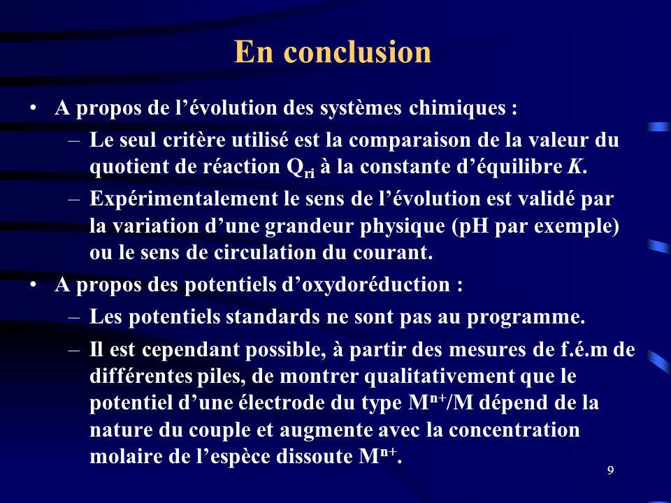 En conclusion A propos de l'évolution des systèmes chimiques :