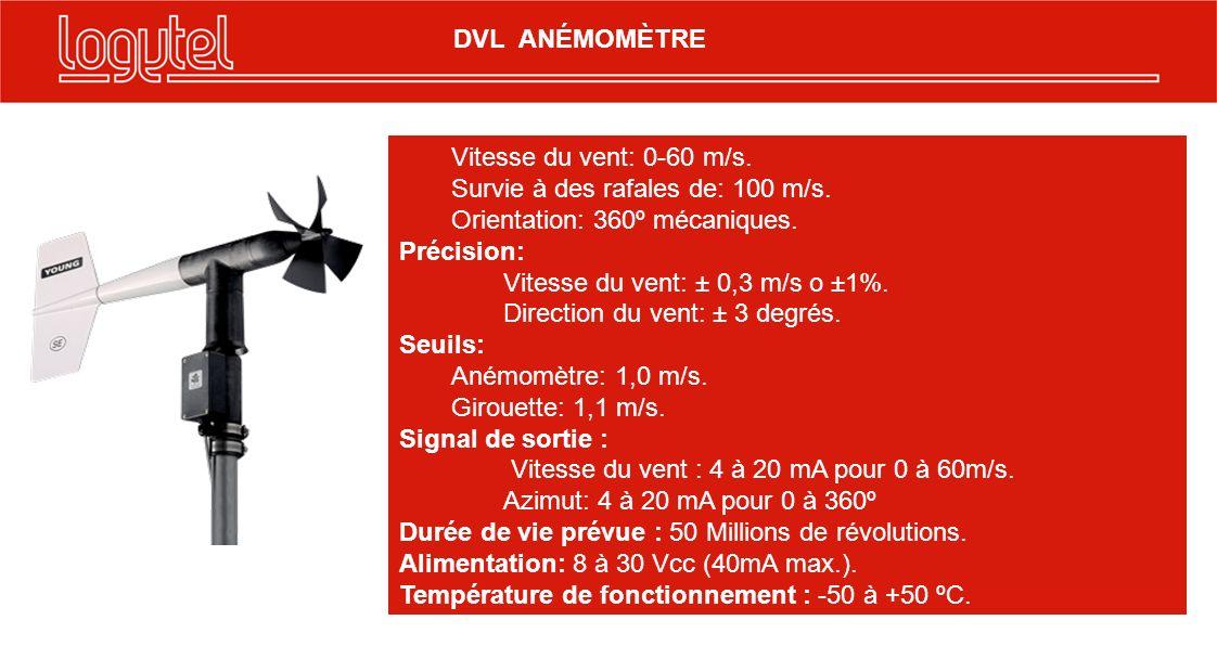Survie à des rafales de: 100 m/s. Orientation: 360º mécaniques.