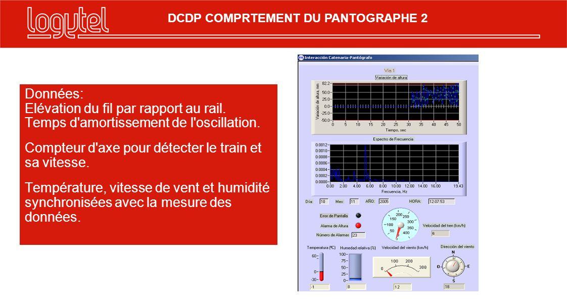 Compteur d axe pour détecter le train et sa vitesse.