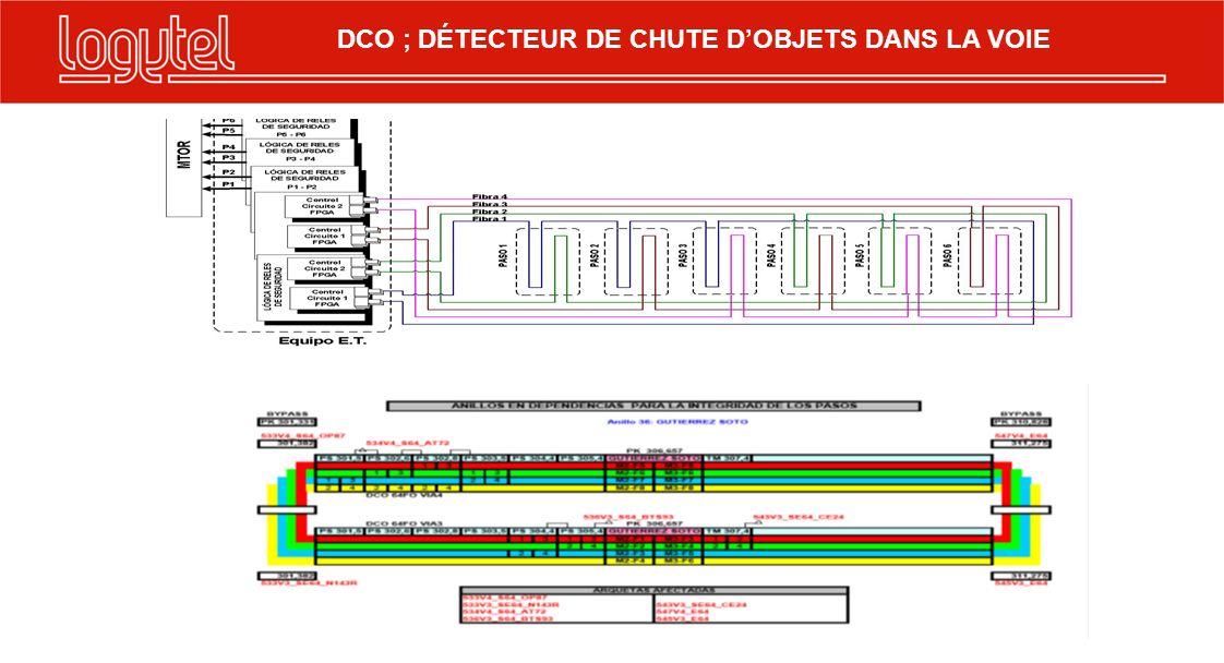 DCO ; DÉTECTEUR DE CHUTE D'OBJETS DANS LA VOIE