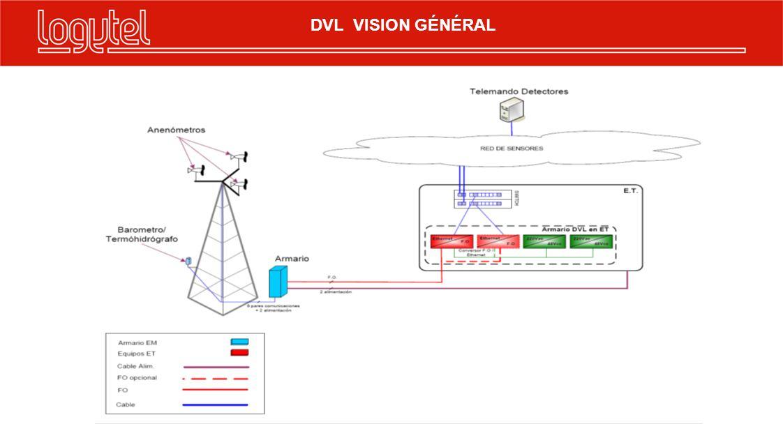 25/03/2017 DVL VISION GÉNÉRAL 4