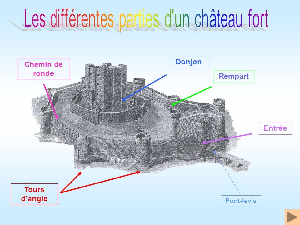 Les différentes parties d un château fort