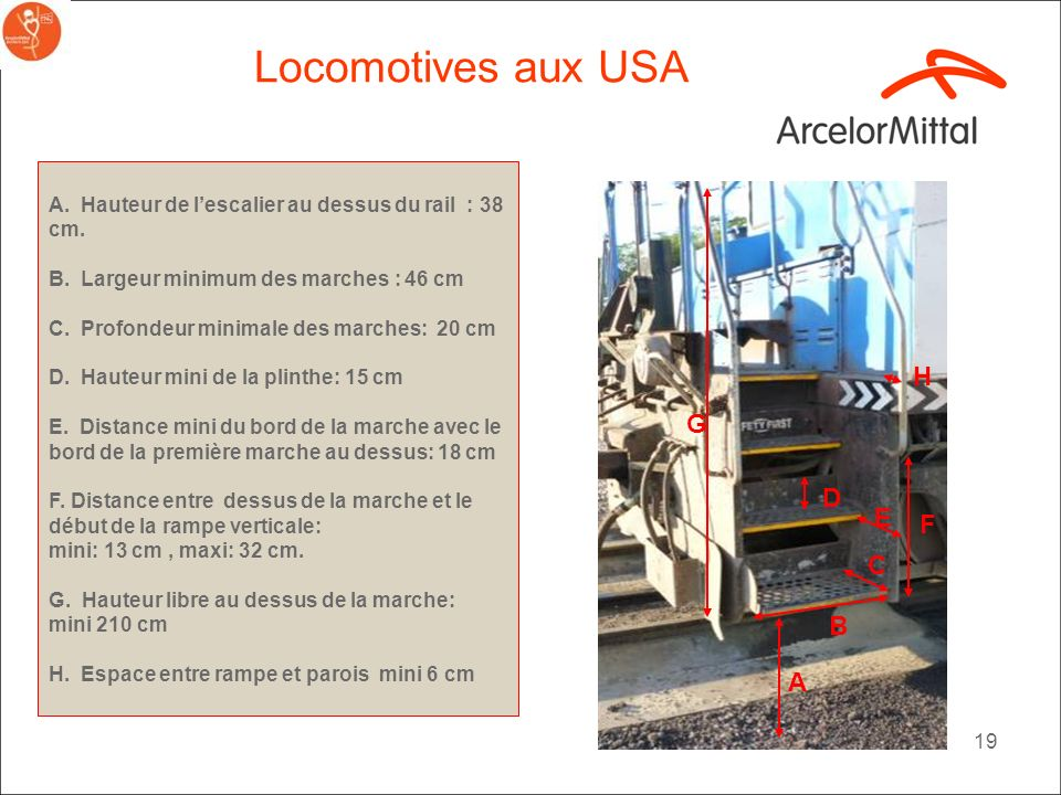 Locomotives aux USA H G D E F C B A