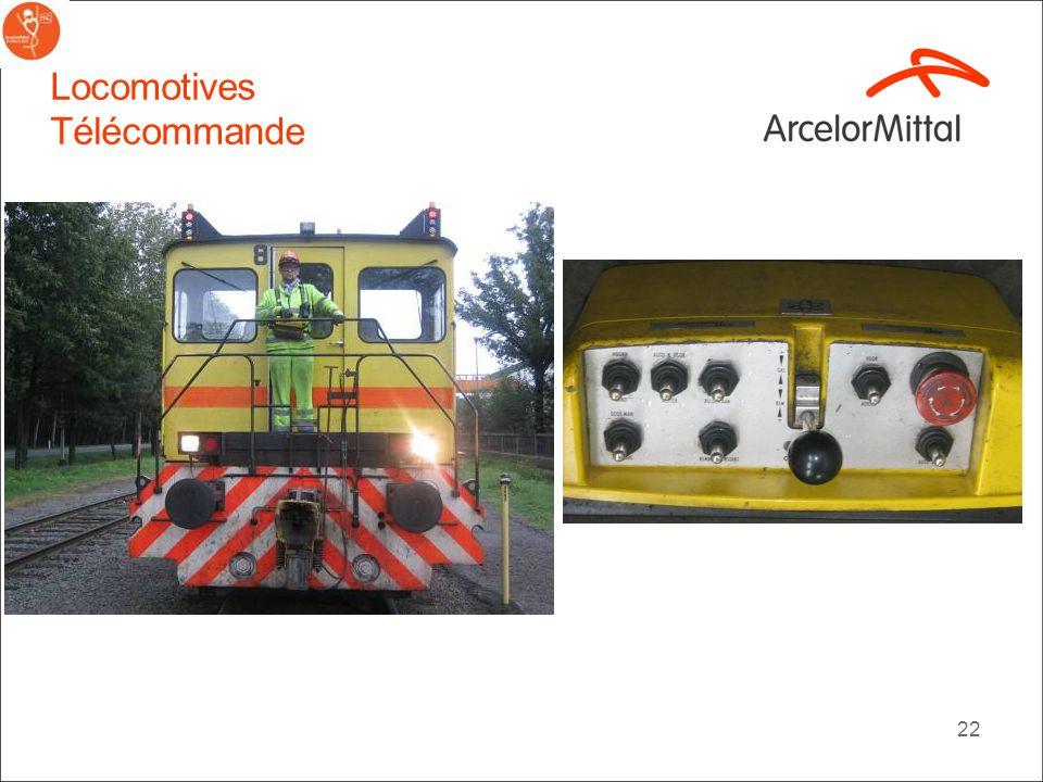 Locomotives Télécommande