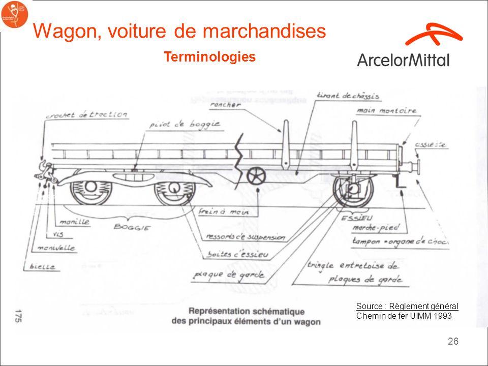 Wagon, voiture de marchandises