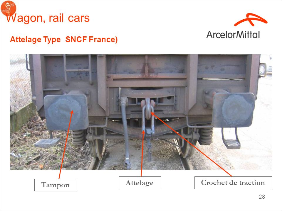 Wagon, rail cars Attelage Type SNCF France) Attelage