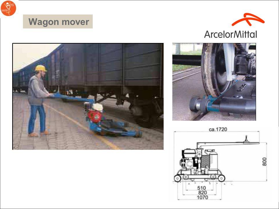 Wagon mover