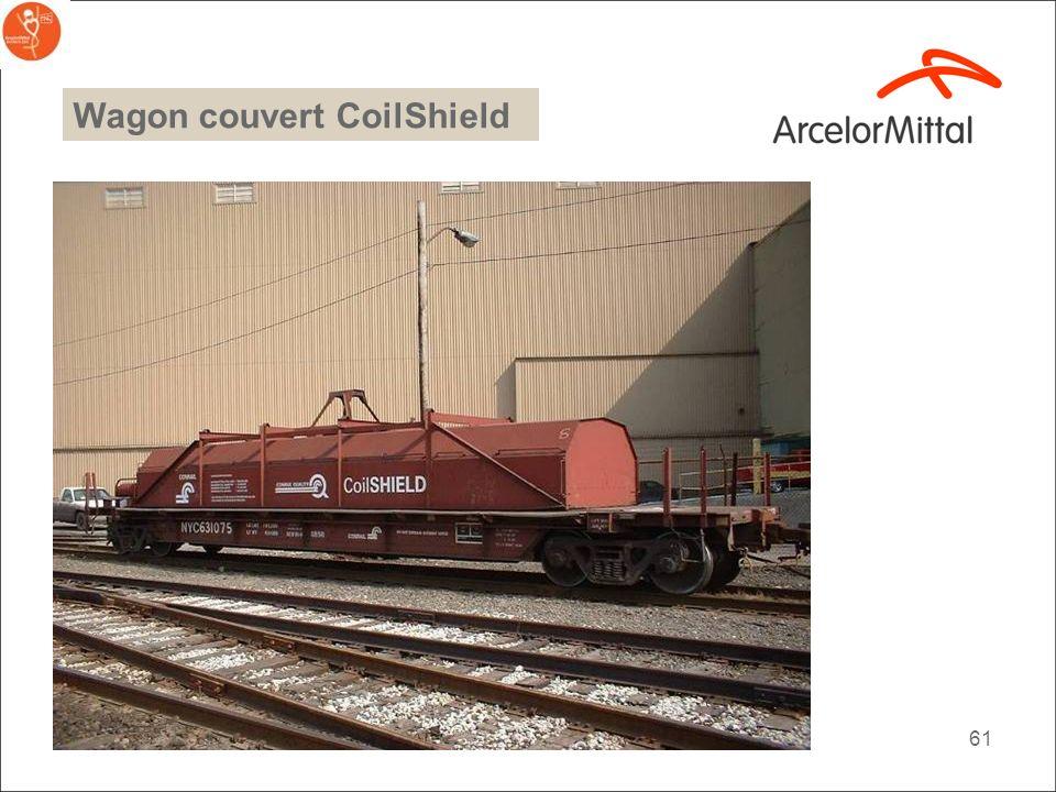 Wagon couvert CoilShield