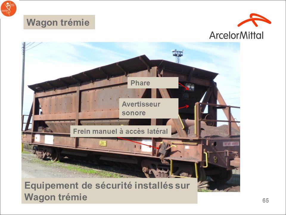 Equipement de sécurité installés sur Wagon trémie