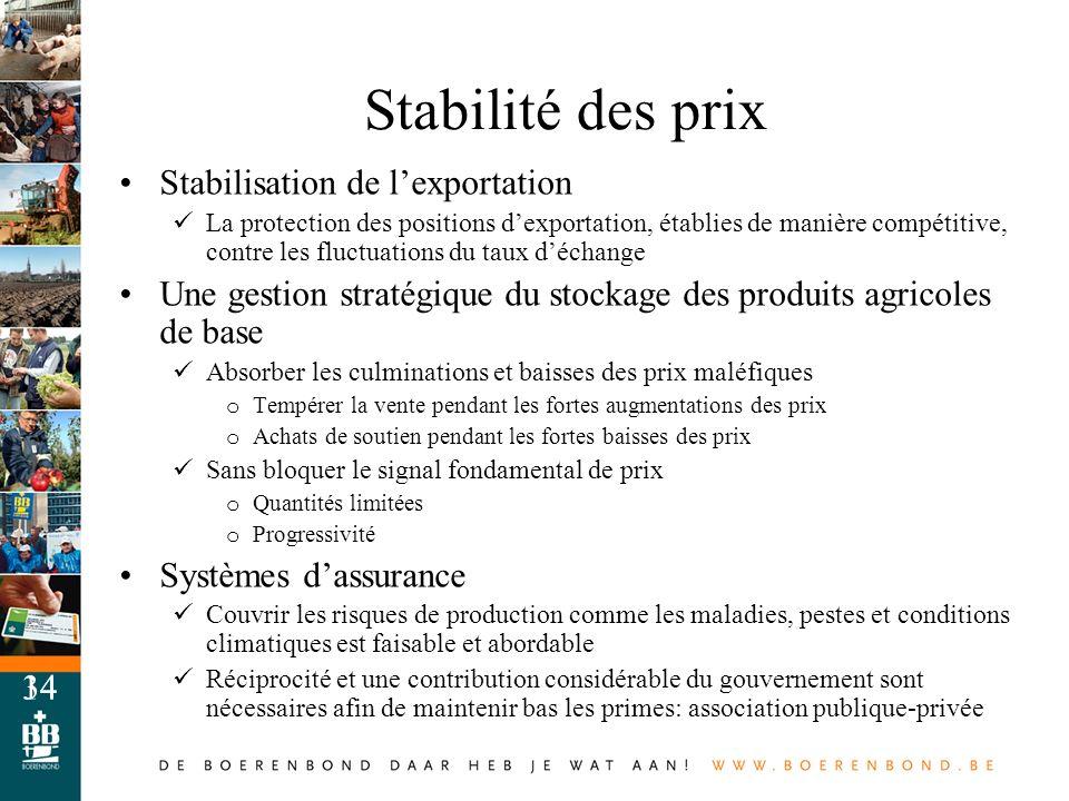 Stabilité des prix Stabilisation de l'exportation