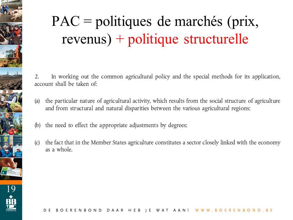 PAC = politiques de marchés (prix, revenus) + politique structurelle