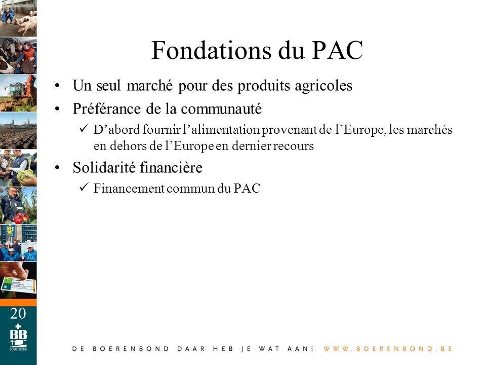 Fondations du PAC Un seul marché pour des produits agricoles