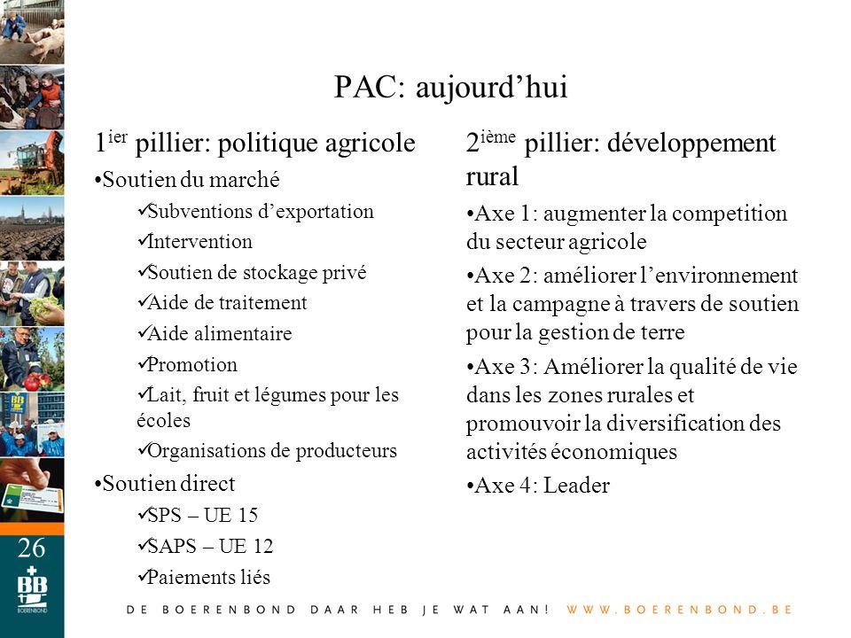 PAC: aujourd'hui 1ier pillier: politique agricole