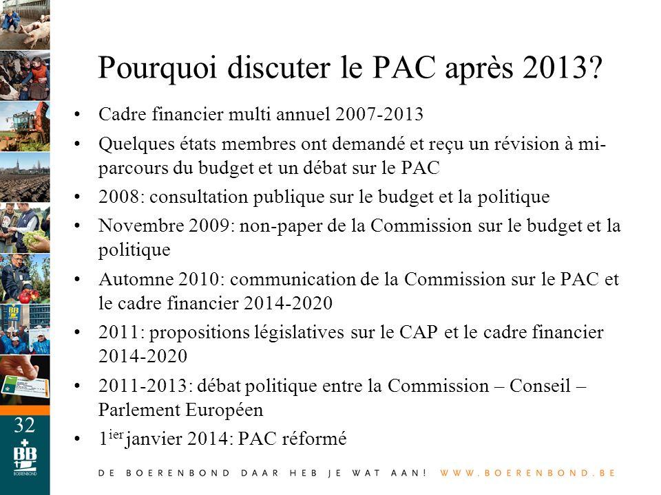 Pourquoi discuter le PAC après 2013