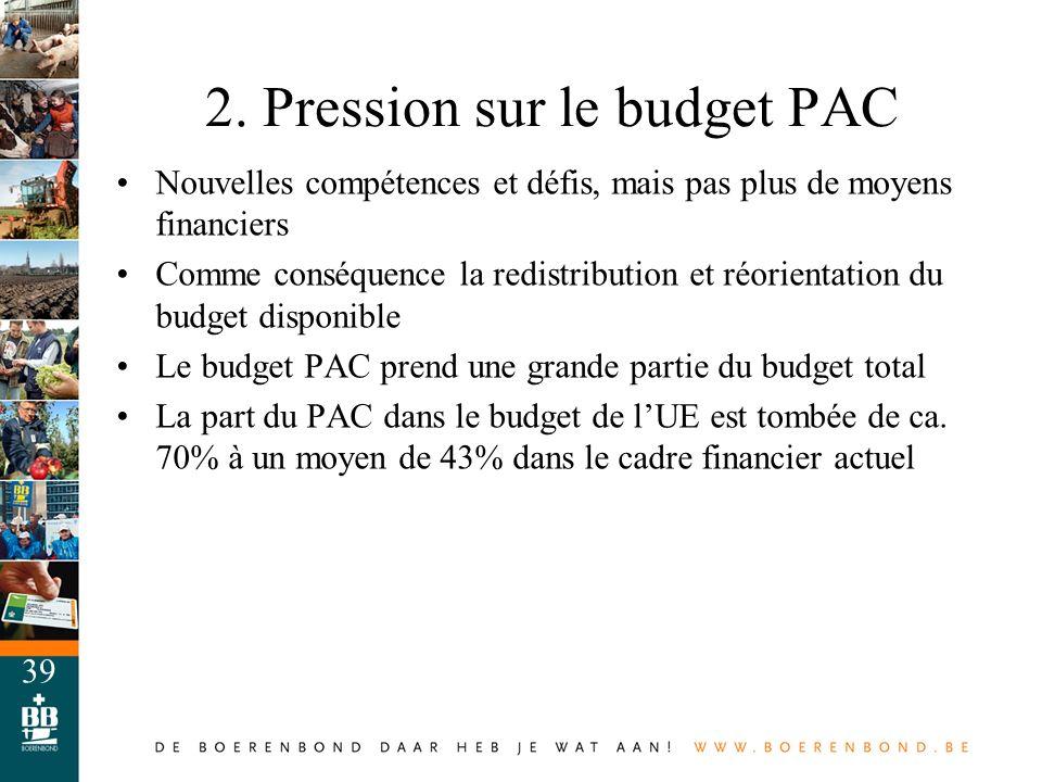 2. Pression sur le budget PAC