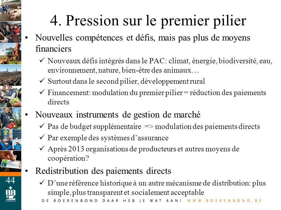 4. Pression sur le premier pilier