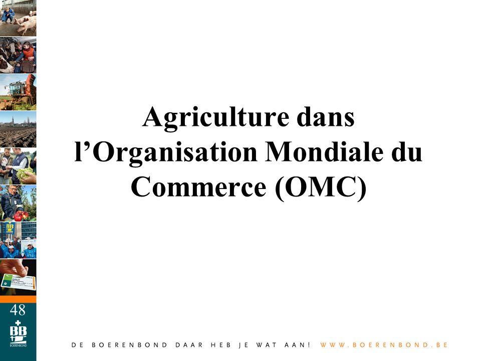 Agriculture dans l'Organisation Mondiale du Commerce (OMC)