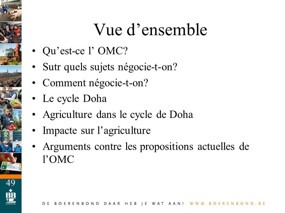 Vue d'ensemble Qu'est-ce l' OMC Sutr quels sujets négocie-t-on