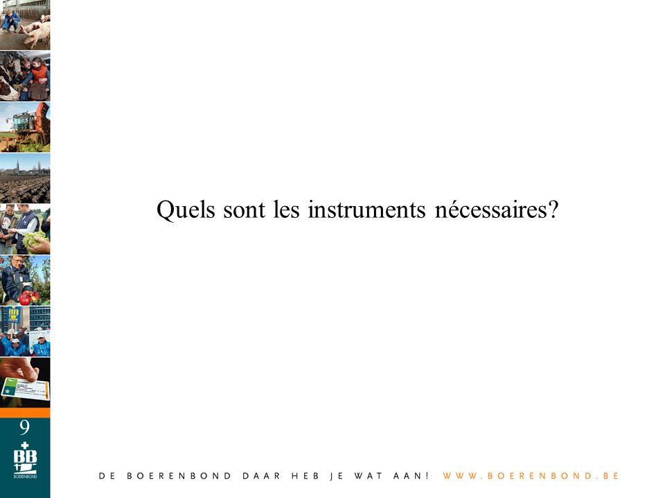 Quels sont les instruments nécessaires