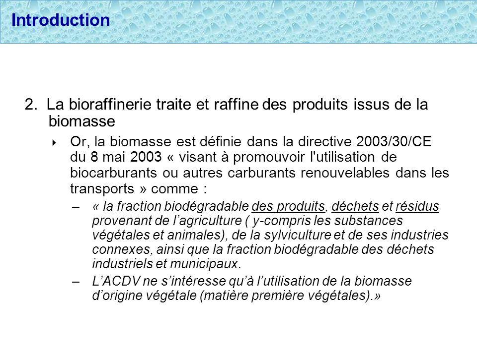Introduction 2. La bioraffinerie traite et raffine des produits issus de la biomasse.