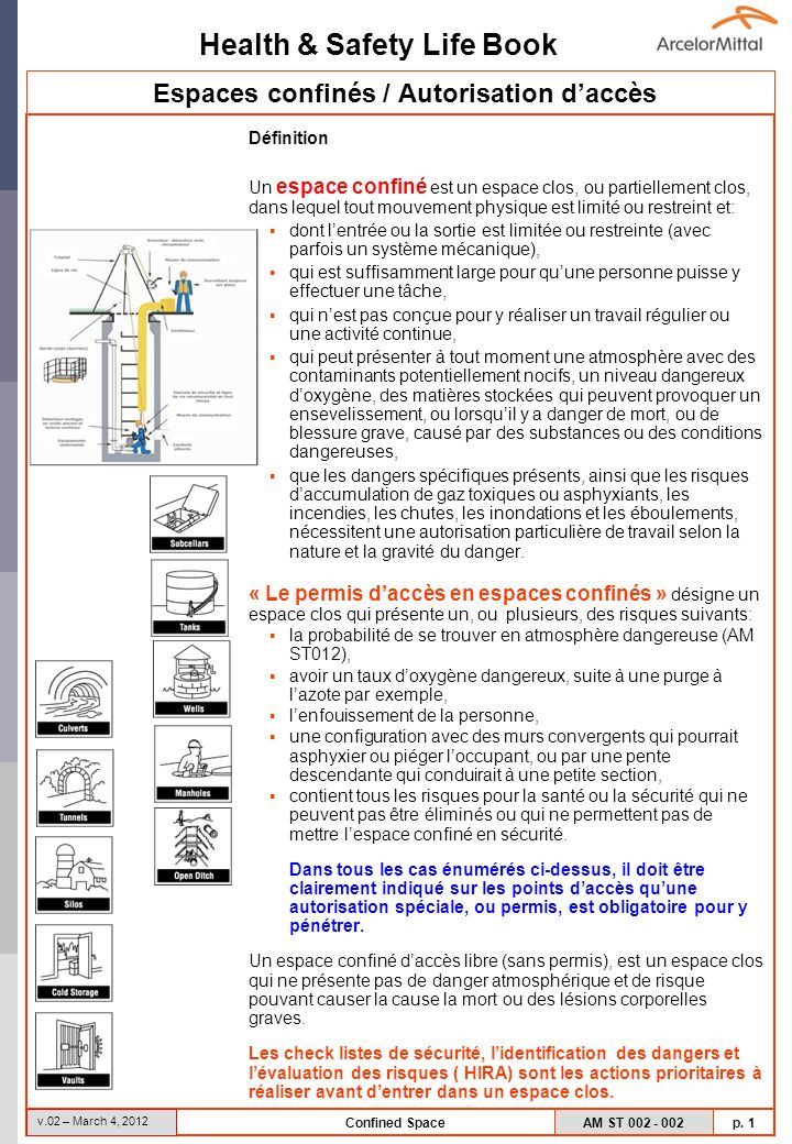 Espaces confinés / Autorisation d'accès