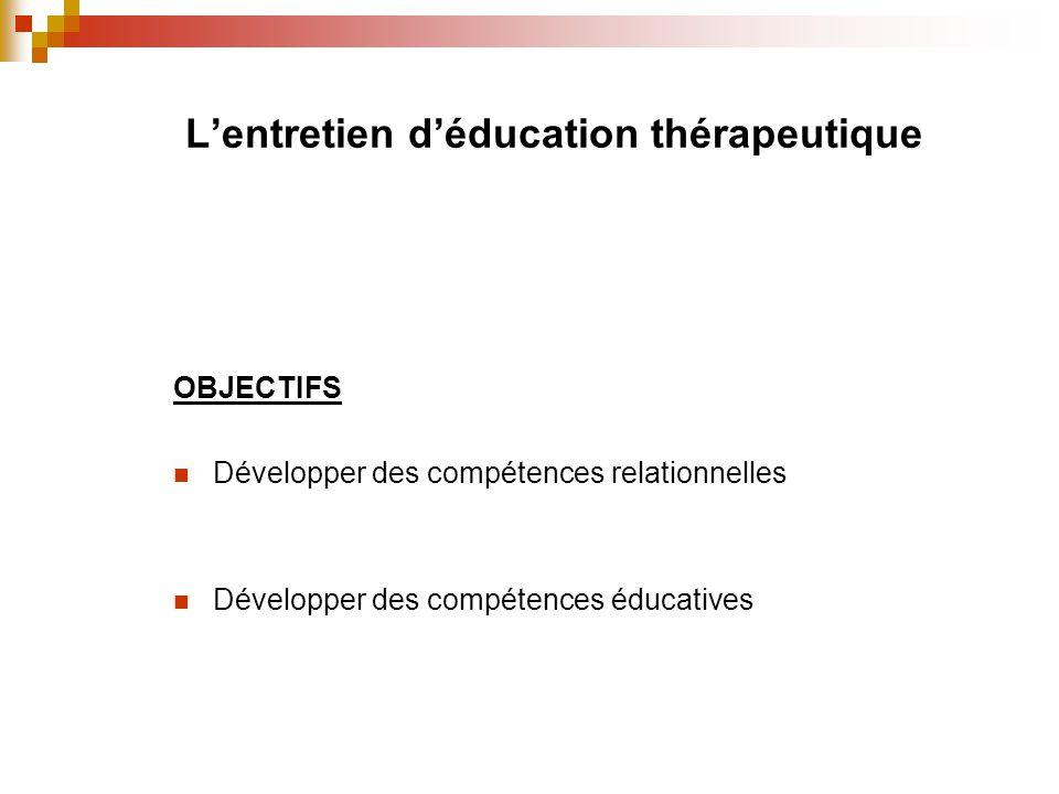 L'entretien d'éducation thérapeutique