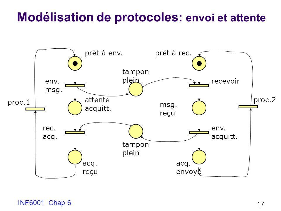 Modélisation de protocoles: envoi et attente