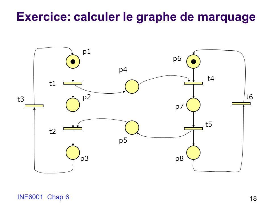 Exercice: calculer le graphe de marquage