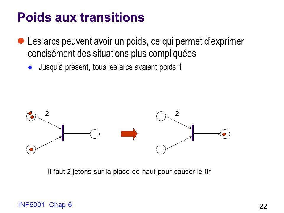 Poids aux transitions Les arcs peuvent avoir un poids, ce qui permet d'exprimer concisément des situations plus compliquées.