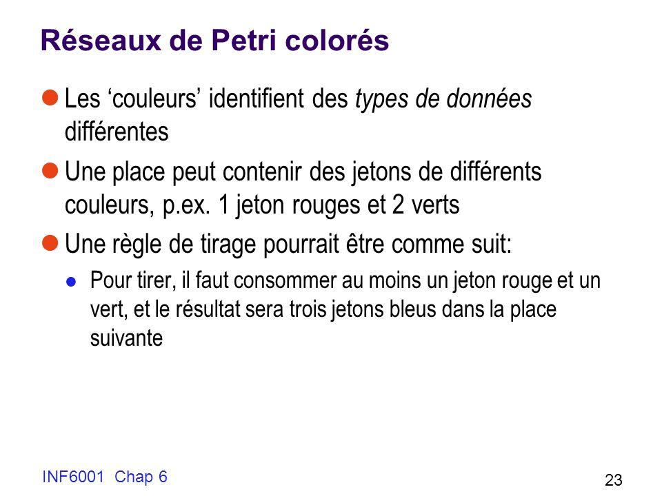 Réseaux de Petri colorés