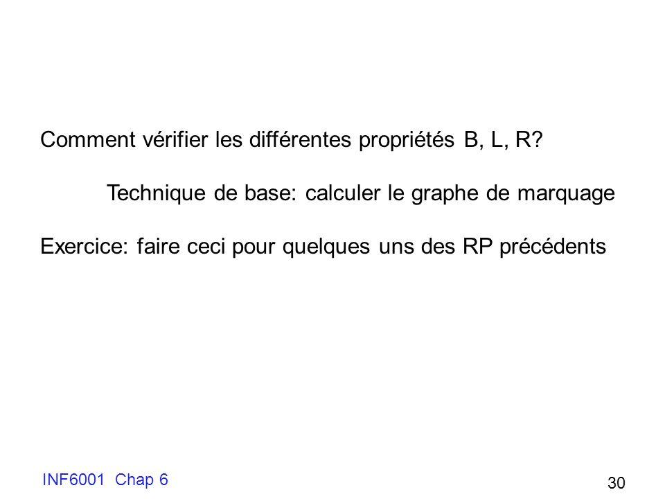 Comment vérifier les différentes propriétés B, L, R