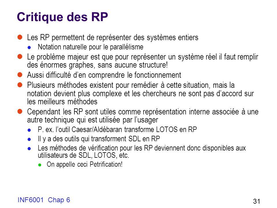 Critique des RP Les RP permettent de représenter des systèmes entiers