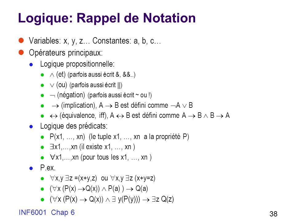 Logique: Rappel de Notation