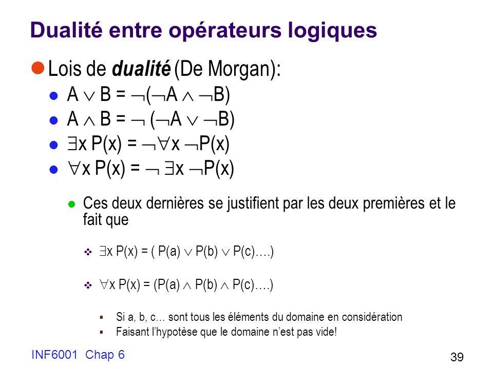 Dualité entre opérateurs logiques