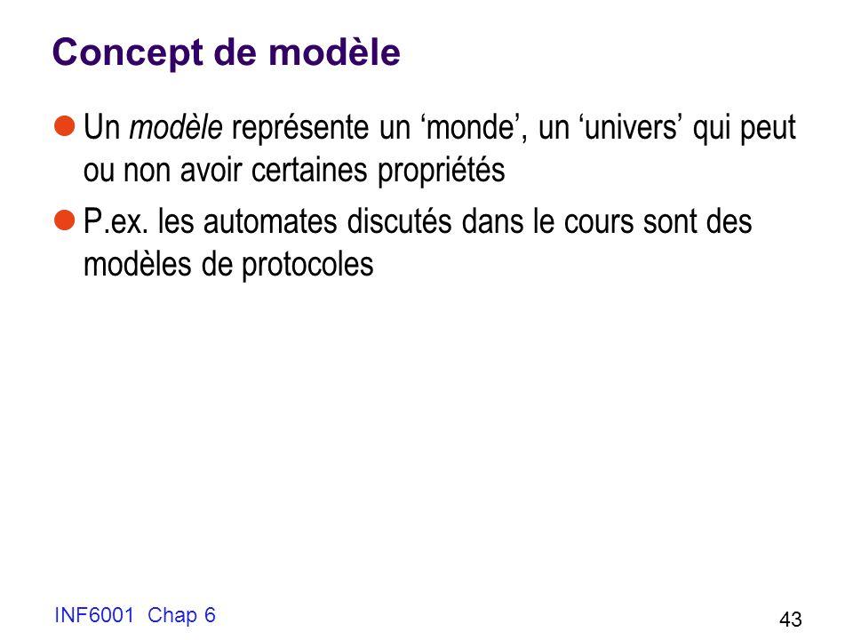 Concept de modèle Un modèle représente un 'monde', un 'univers' qui peut ou non avoir certaines propriétés.