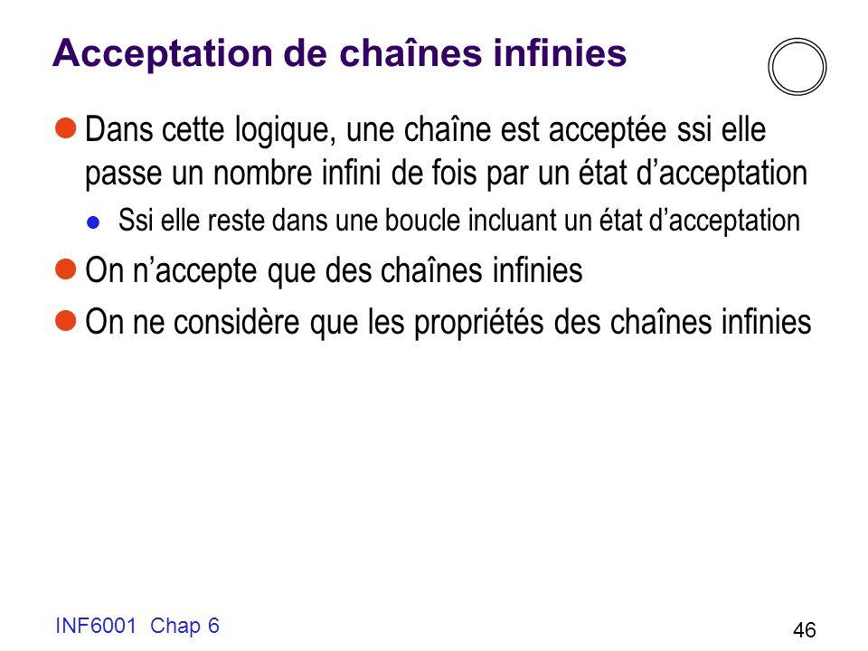 Acceptation de chaînes infinies